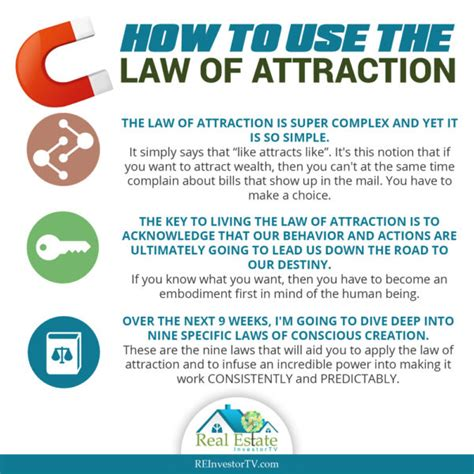 how to use the of attraction reitv