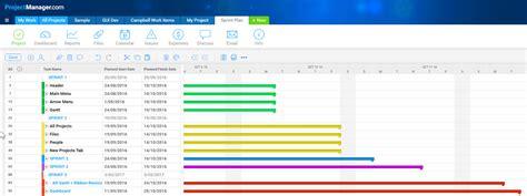 ways agile teams   gantt chart software