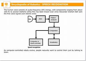 Speech Recognition - 21125