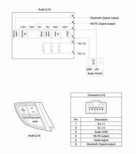 Hyundai Sonata  Audio Remote Control  Schematic Diagrams