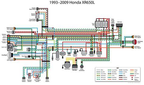 Redrawn Honda Xrl Wiring Diagram Articles Thumpertalk