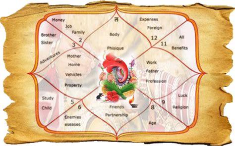 match making hindi kundali png 519x324
