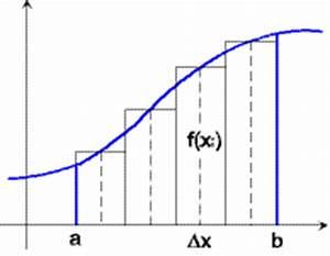 Integral Fläche Berechnen : integralrechnung ~ Themetempest.com Abrechnung