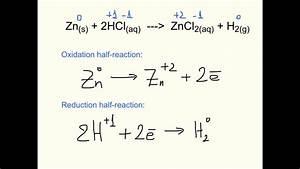 Redox - Writing Redox Half-reactions