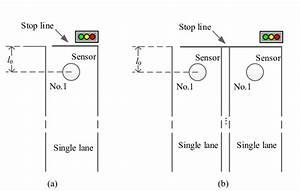 Layout Strategy E  A  One Lane  B  Multi