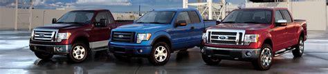 Used Cars Tampa FL   Used Cars & Trucks FL   Any Car USA