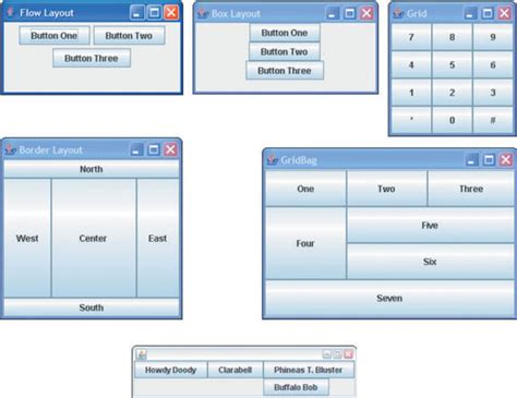 java swing layout how to use layout managers in java dummies