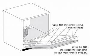 Dishwasher Pump  U0026 Motor Problems