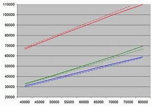 Arbeitgeber Brutto Berechnen : ig metall von 35h auf 40h ~ Themetempest.com Abrechnung