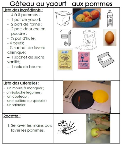 pot de yaourt en anglais 28 images d o 249 vient l expression 171 pot de yaourt 174 187 pour