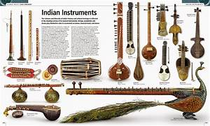 Pics For > Indian Music Instruments With Names
