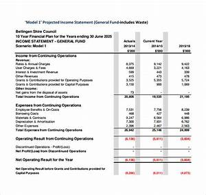 12 projected income statement templates sample templates for Projected financial statements template