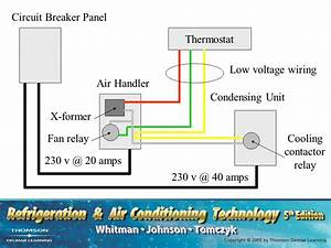 Air Conditioning  Cooling