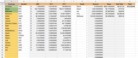Learn when a transaction has been confirmed on the btc blockchain. BTC Accounting: 10 Things to Know About Your Bitcoin Transactions