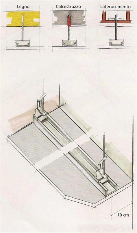 struttura per cartongesso soffitto come fissare scatole elettriche nel cartongesso tasselli