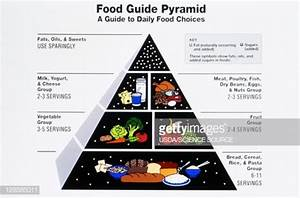 Food Pyramid Stock Photos And Pictures