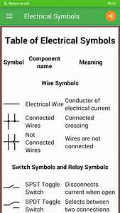 Electrical Symbols For Android