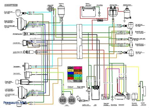 John Deere Wiring Diagram Untpikapps