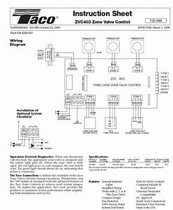 Taco Zvc403 To Insteon Wifi Thermostat