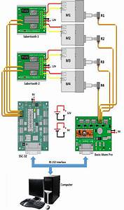 The Principle Of Wiring Diagram Of The Electric Drives