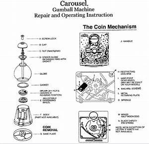 Carousel Gumball Machine Instructions