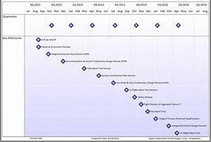 CCiCap Milestones_SpaceX « AmericaSpace