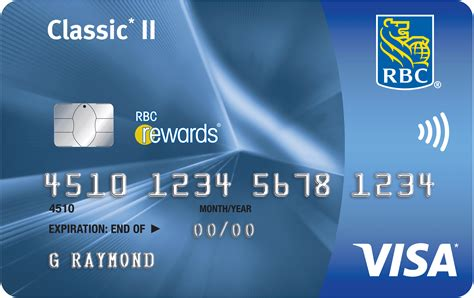 Apple pay, samsung pay, and google pay. Visa gift card in canada