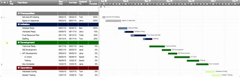 multiple project tracking template excel excel