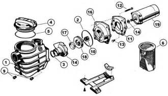 watch more like pool pump diagram super ii pool pump wiring diagram moreover hayward 1 hp pool pump