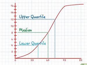 Cara Mengerjakan Median Diagram Batang