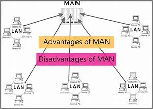 Advantages And Disadvantages Of Metropolitan Area Network  Man
