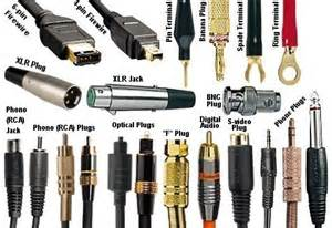 Audio Cable Connector Types