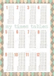 Printable Multiplication Table Chart PDF