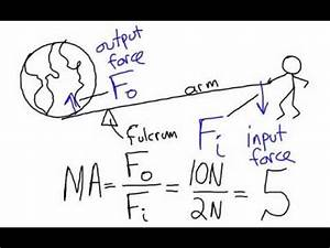 21 best phy sci 9 work power and simple machines images With science energy electricity on pinterest bill nye power points and