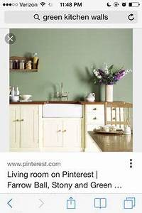 border painted on the ceiling love this idea for a With best brand of paint for kitchen cabinets with cheap african american wall art
