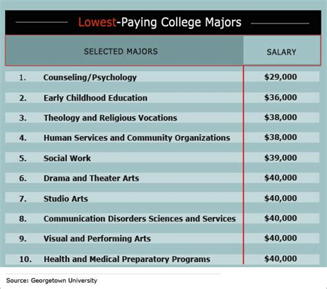 early childhood education salary early childhood education 722 | early childhood education salary