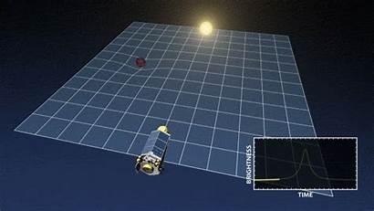 Kepler Nasa Mission Diagram Gravitational Exoplanets Star