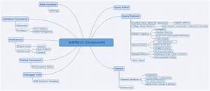 Viatra  Query  Developerdocumentation  Featuresetandtesting