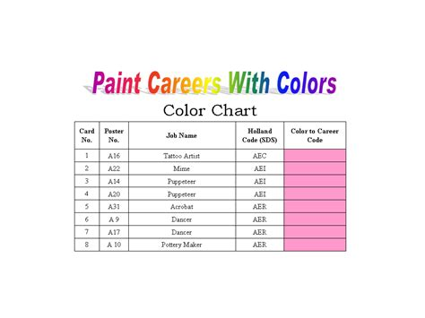 Paint Careers With Colors Test & Posters