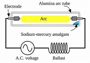 Mercury Vapour Lamp Wiring Diagram