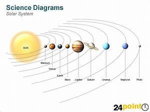 Solar System Diagram To Label