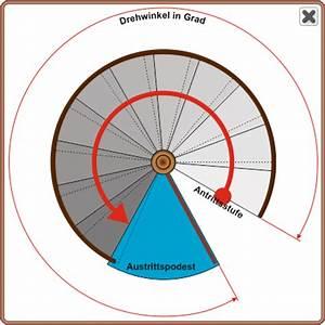 Wendeltreppen Berechnen : treppenberechnung einer links gewendelten spindeltreppe gs treppen gmbh co kg ~ Themetempest.com Abrechnung