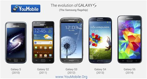 evolution  samsungs galaxy  brand   photo