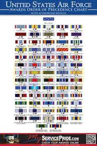 usaf medals and ribbons order of precedence air ribbons order of precedence chart
