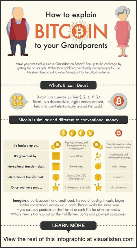 Well, it depends on how you are dealing in cash. How to explain #bitcoin to your grandparents in 2020 | Bitcoin currency, Bitcoin mining ...