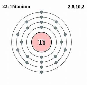 Titanium Definition  Facts  Symbol  Discovery  Property  Uses