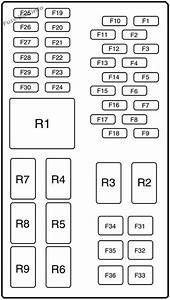 Fuse Box Diagram Ford Fiesta  2011