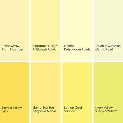 kitchen remodeling ideas bright yellow kitchen yellow