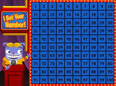 interactive hundreds chart math game