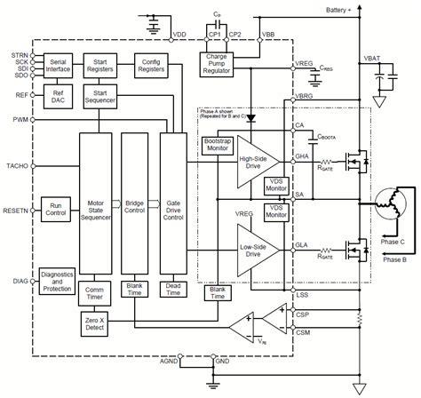 Typical Functional Diagram by Sensorless Bldc Motor Driver Impremedia Net